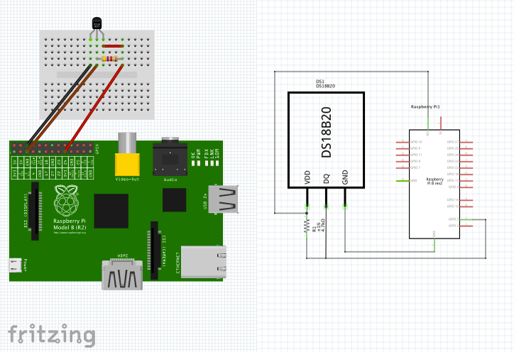 DS18B20 interfaces with Raspberry Pi