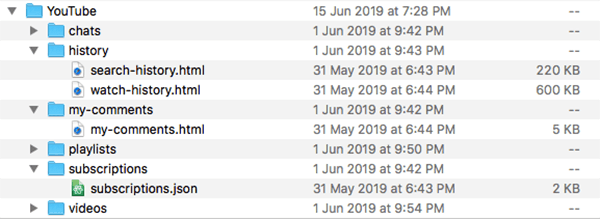 youtube data on google takeout download