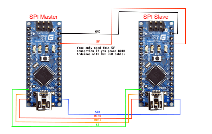 SPI connection between two Arduinos