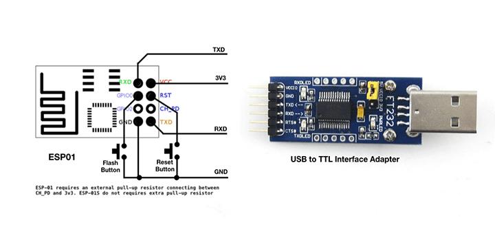 programming ESP-01 with USB-TTL adaptor