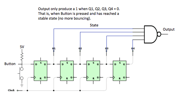A shift-register and a NAND gate as a button debounce